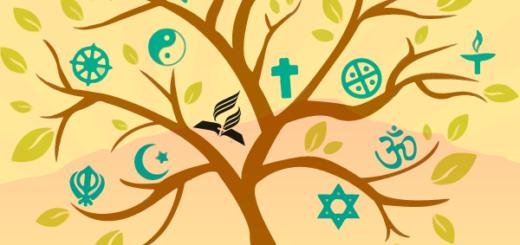 Religions tree